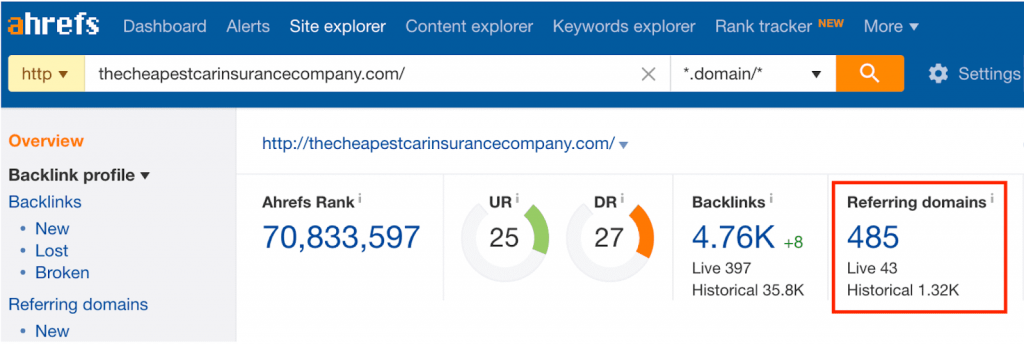 Ahrefs explore websites