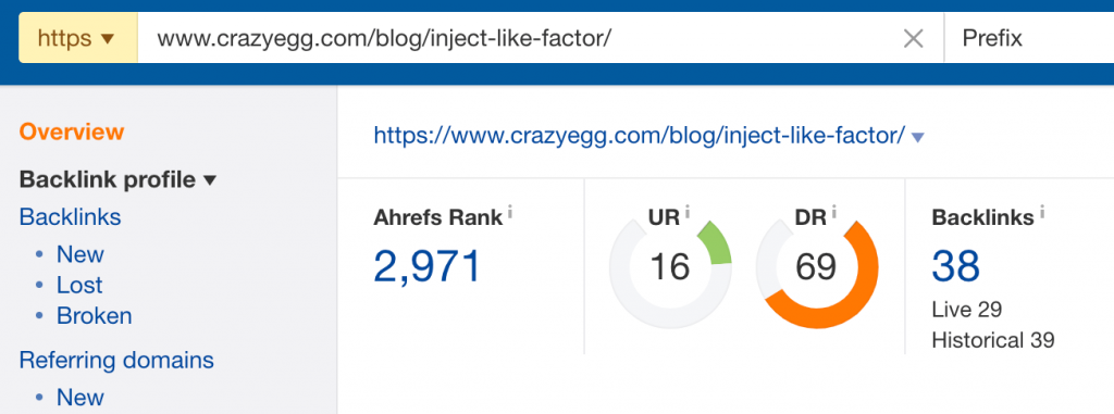 Ahrefs metrics results