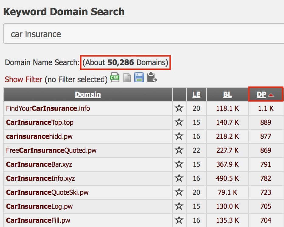 Keyword domain search