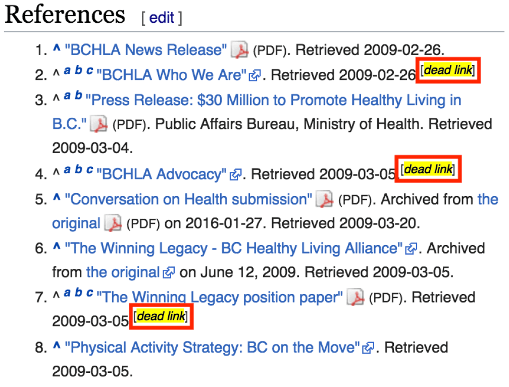 Wikipedia dead links