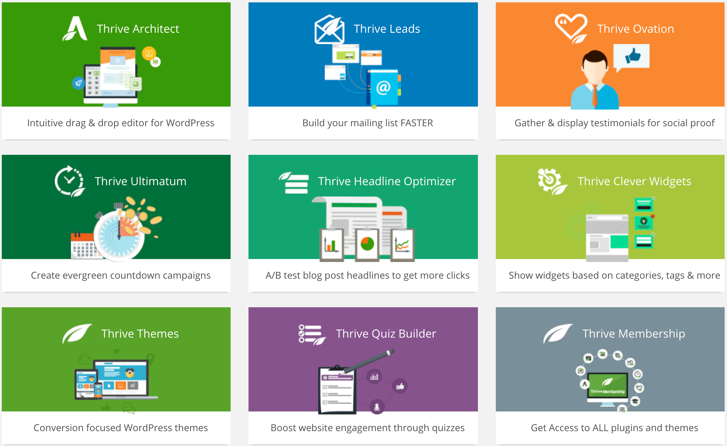 Thrive Themes Wp Plugins